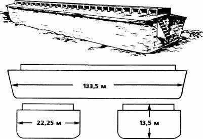 Размеры ковчега