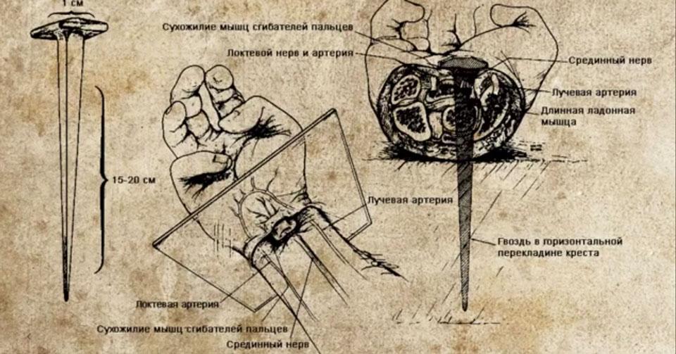 Казнь — распятие на кресте. Что пришлось испытать Иисусу Христу?